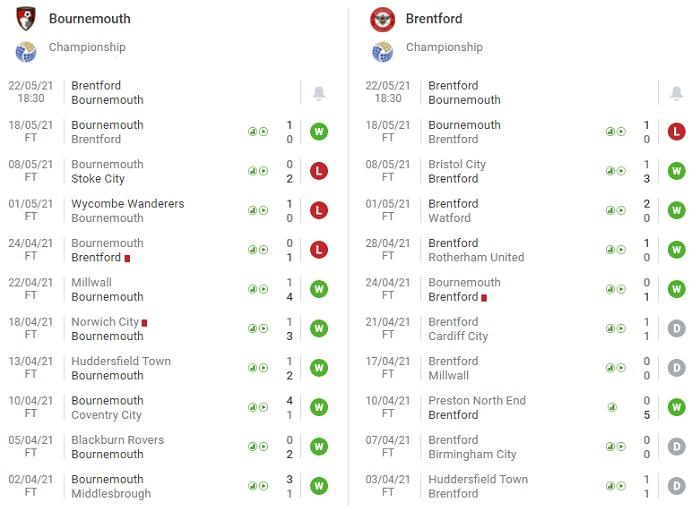 brentford-vs-bournemouth