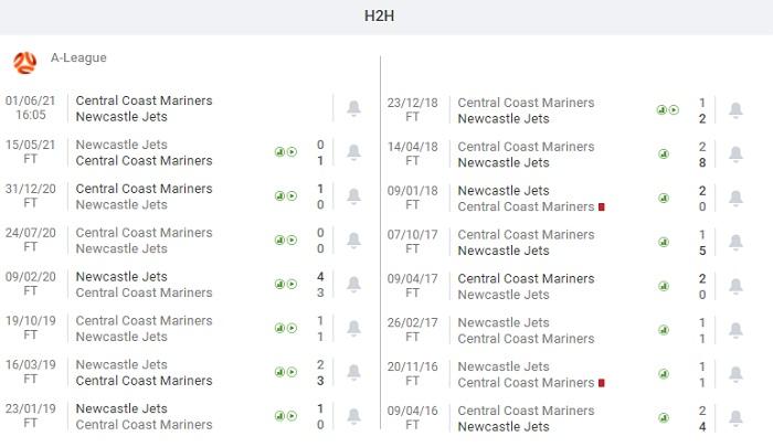 central-coast-mariners-vs-newcastle-jets