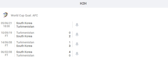 han-quoc-vs-turkmenistan