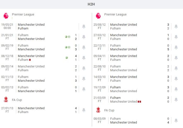 manchester-united-vs-fulham