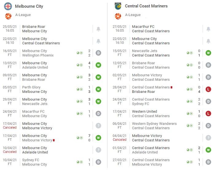 melbourne-city-vs-central-coast-mariners