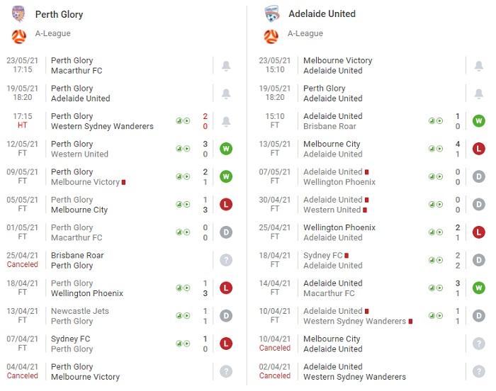perth-glory-vs-adelaide-united