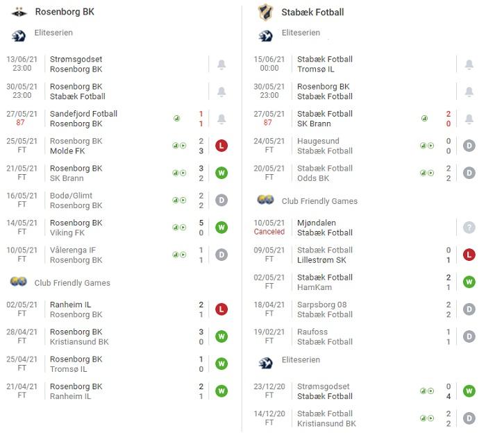 rosenborg-vs-stabaek