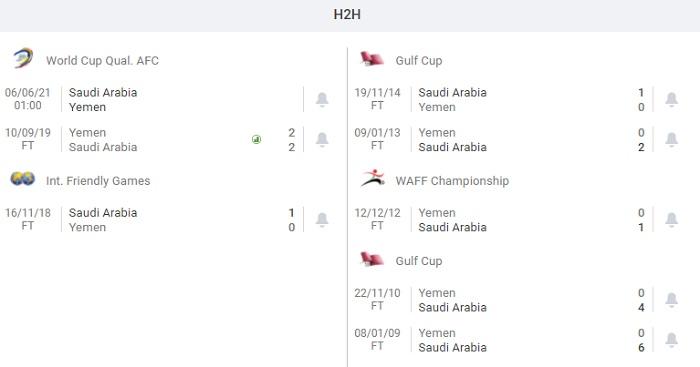 saudi-arabia-vs-yemen