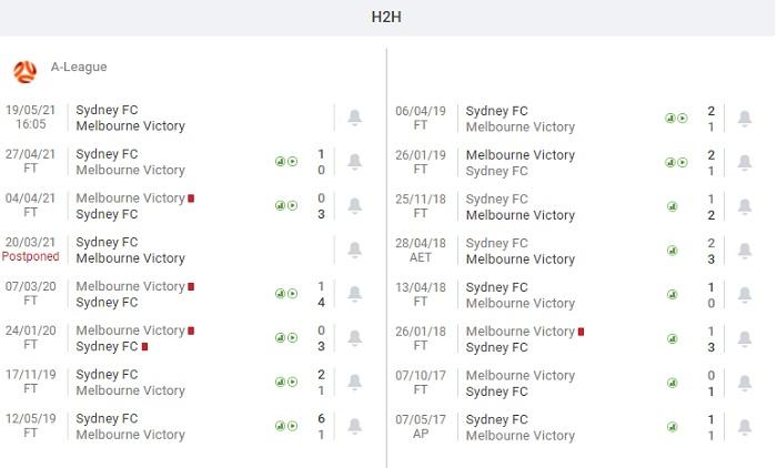 sydney-vs-melbourne-victory
