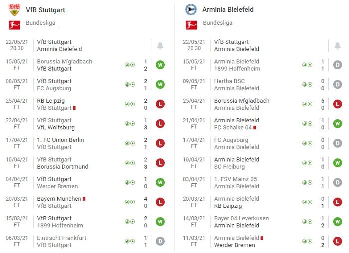 vfb-stuttgart-vs-arminia-bielefeld