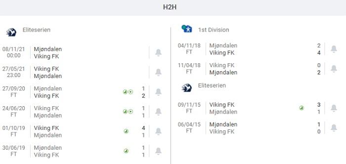 viking-vs-mjondalen