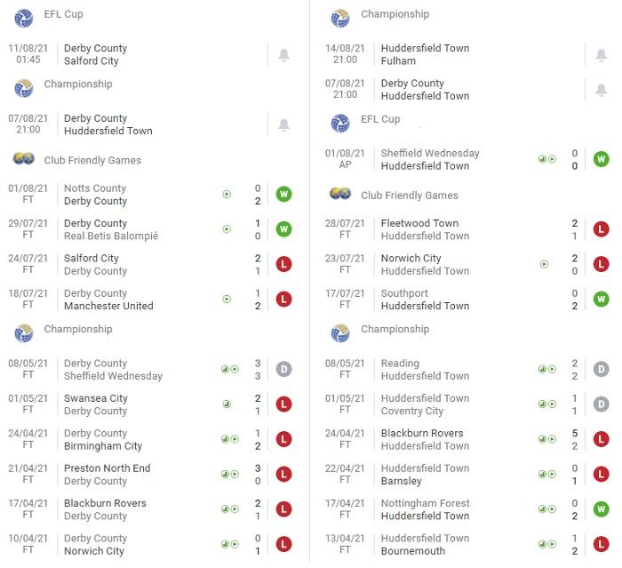 derby-vs-huddersfield
