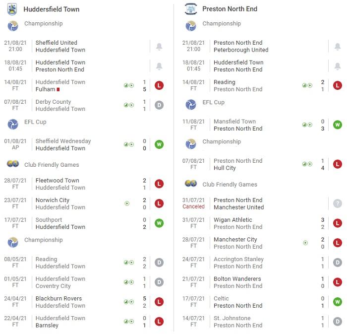 huddersfield-vs-preston
