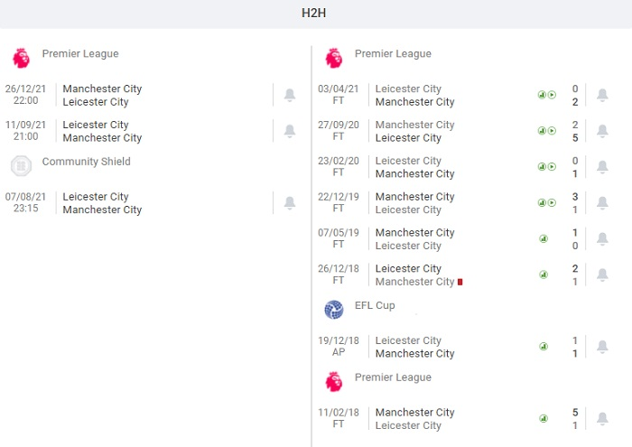 leicester-vs-manchester-city