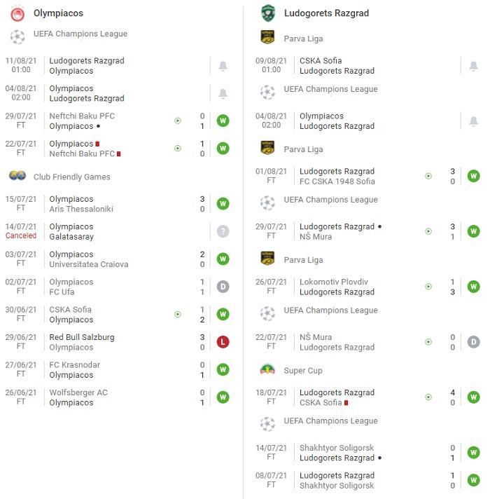 olympiacos-vs-ludogorets
