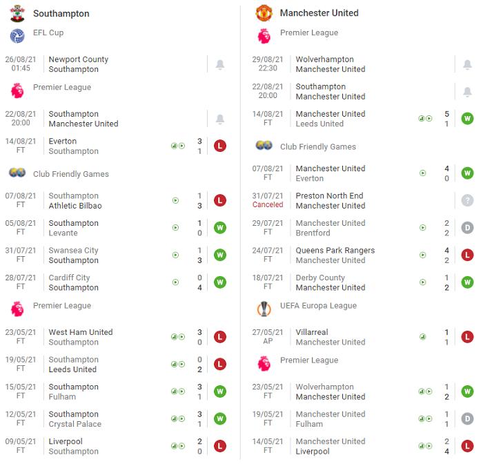 southampton-vs-manchester-united