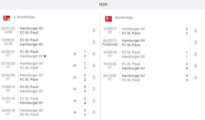 st-pauli-vs-hamburger-sv