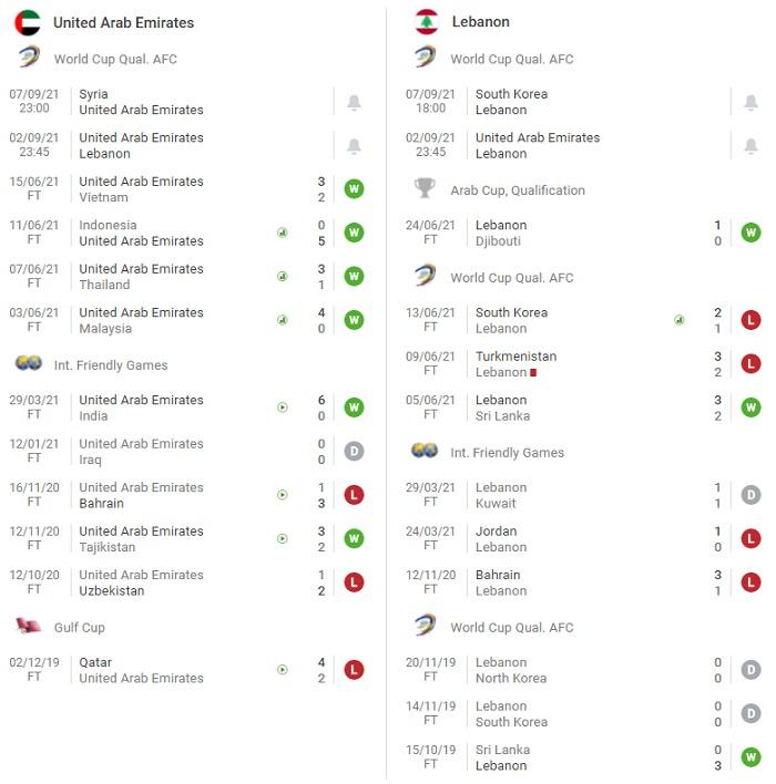 united-arab-emirates-vs-lebanon